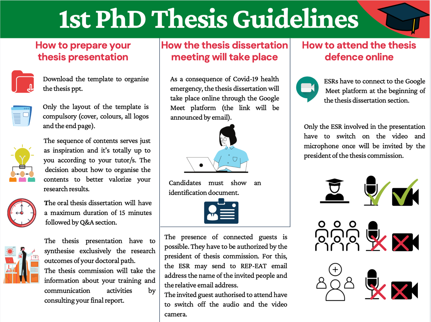 1st PhD Thesis Guidelines